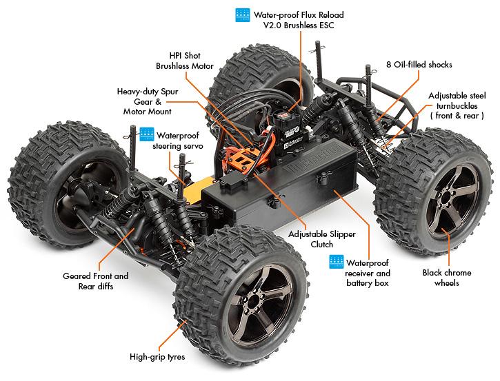 hpi bullet mt flux rtr w 2 4ghz xtreme hobby australia s home to rh xtremehobby ashop com au electric rc car parts diagram