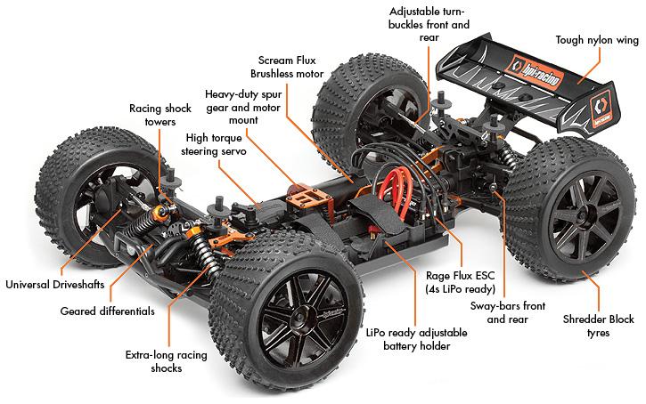 Sprint Car Parts Perth