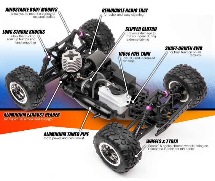 Nitro Car Upgrade Parts