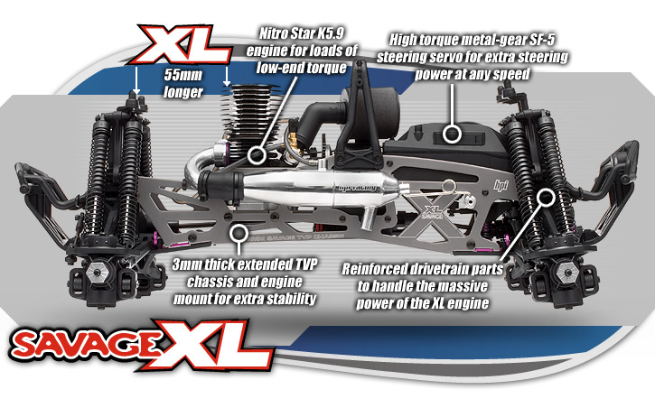 chassis 10516 savage xl HPI Savage Flux at n-0.co