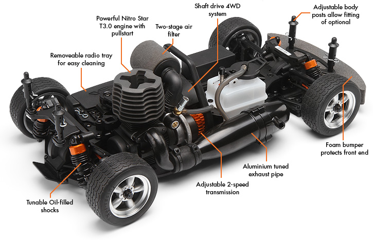 Nitro Rc Car Engine Diagram also 188240946 2002 Jeep Grand Cherokee Wj Wg additionally 145808730 Kia Picanto Sa 2003 2006 Factory Workshop Service furthermore ATV Panther 404 furthermore Honda Cb650sc Nighthawk Motorcycle. on motorcycle transmission wiring diagram
