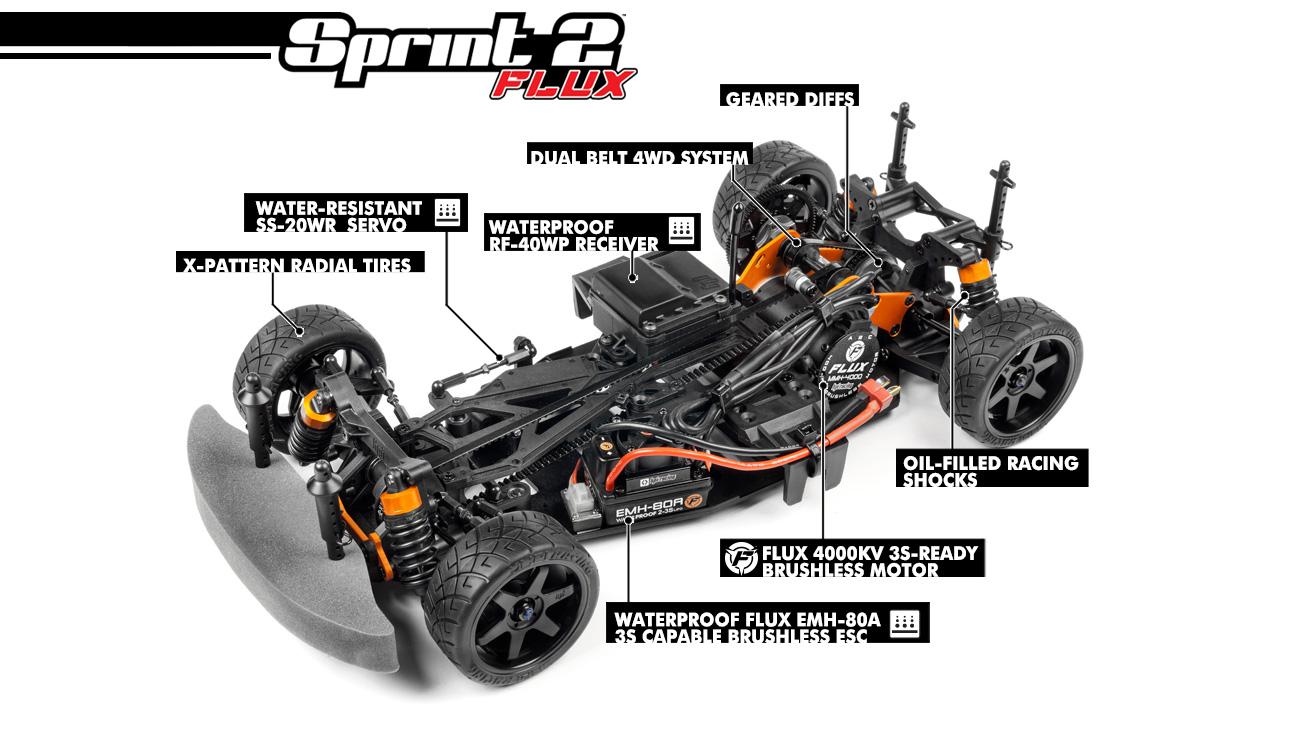 Hpi racing sprint 2 flux manualidades