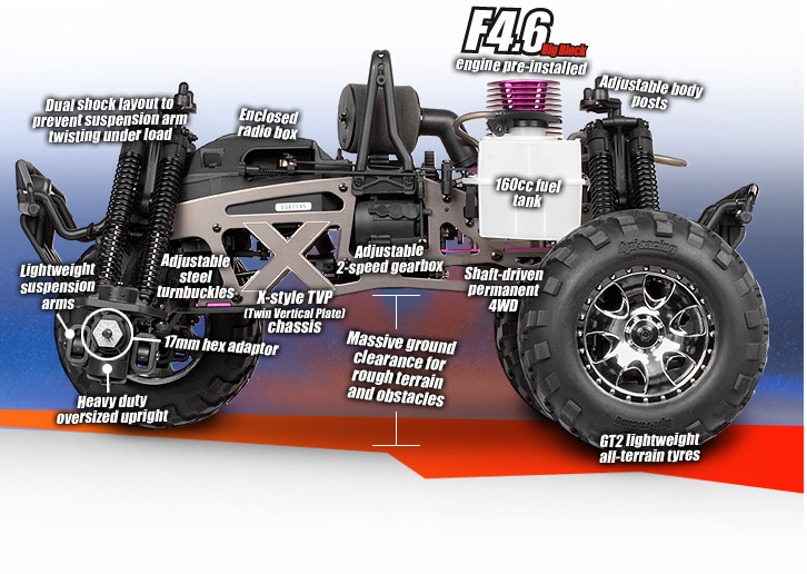 rc truck racing videos with 868 on Chuckworksrc Slice A S Traxxas Slash Chassis besides Juke in addition Toy Race Cars further Lego Technic 42069 Rc Mod Power Functions Sbrick as well Rc Driver Editors Build 3 Different Hpi Mini Trophy Trucks.