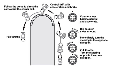 Automotive clutch additionally 6541 Royalty Free Clip Art Black And White Funny Cartoon Eyes 389481 furthermore P 0996b43f8037f052 moreover Clutches Etc besides Mexican Eagle P 127412. on car spring